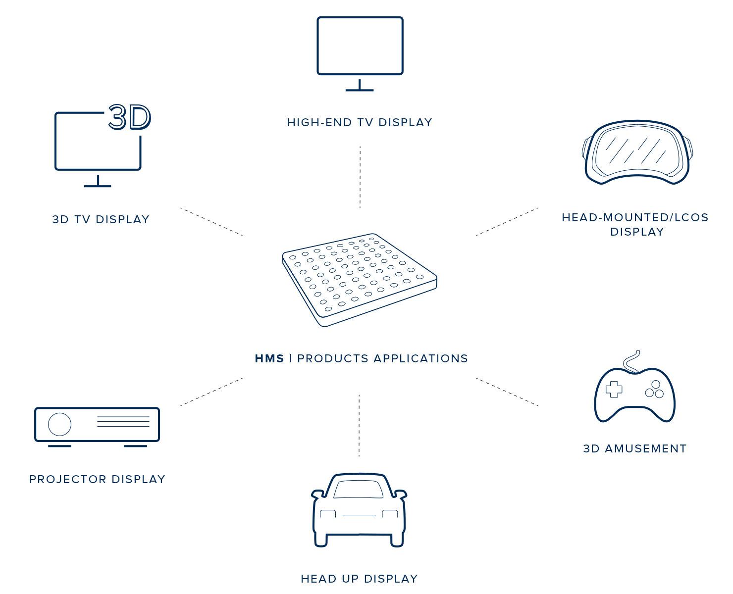 himax media solutions
