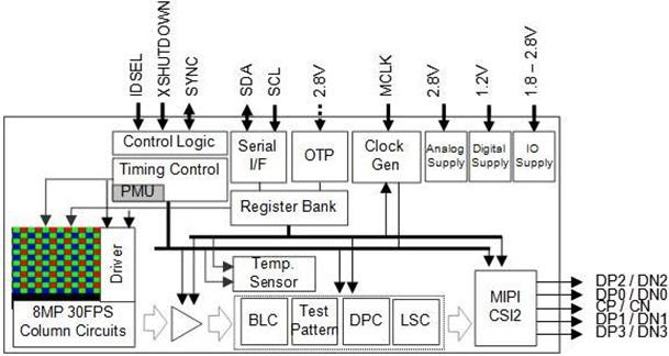 hm8040  u00ab himax technologies  inc